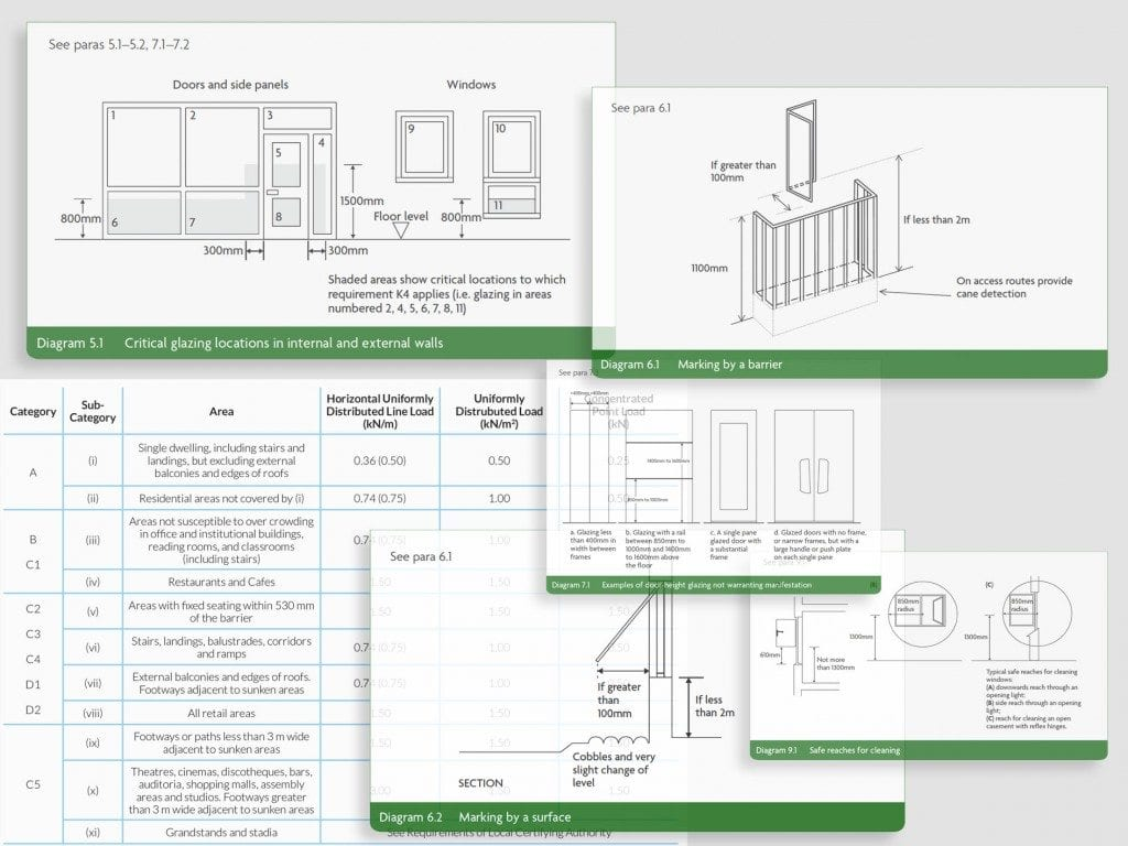 Westcoast Windows Building Regulation datasheets for guidance when specifying our Swedish composite windows and doors  – Approved Document K – Protection from falling, collision & impact